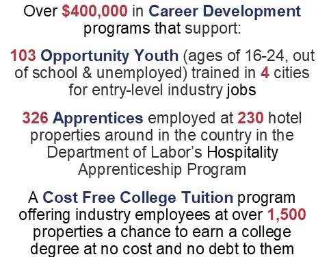 Over $400,000 in Career Development programs that support:  103 Opportunity Youth (ages of 16-24, out of school & unemployed) trained in 4 cities for entry-level industry jobs  326 Apprentices employed at 230 hotel properties around in the country in the Department of Labor's Hospitality Apprenticeship Program  A Cost Free College Tuition program offering industry employees at over 1,500 properties a chance to earn a college degree at no cost and no debt to them